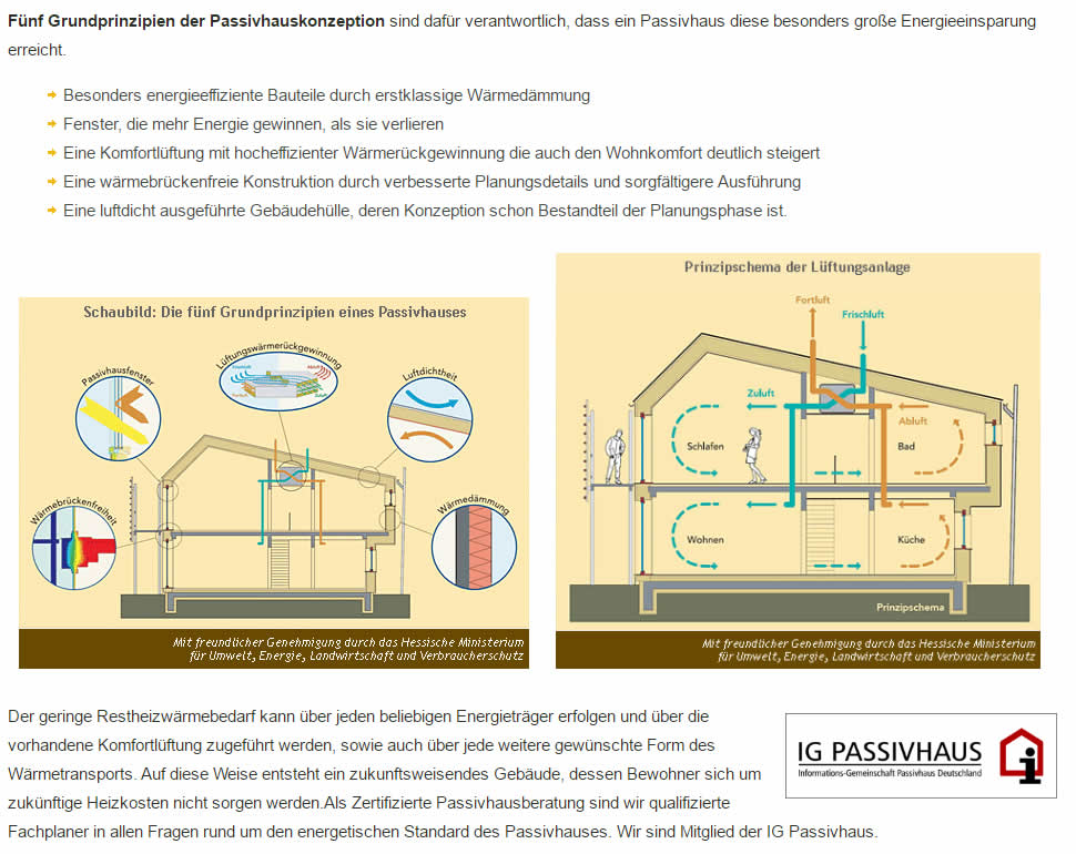 Energiesparhaus aus 74072 Heilbronn